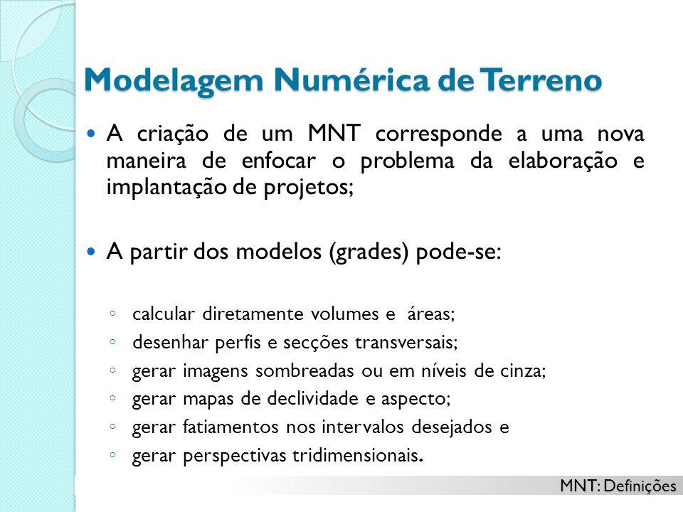 Modelagem Numérica de Terreno Exemplos de fenômenos representados por um MNT: Dados de relevo; Dados geológicos; Levantamentos de profundidades do mar, de rios, de açudes, de aqüíferos; Dados meteorológicos; Dados geofísicos e geoquímicos.