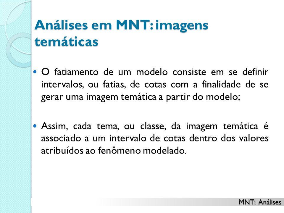 Análises em MNT: imagens temáticas O fatiamento de um modelo consiste em se definir intervalos, ou fatias, de cotas com a finalidade de se gerar uma i