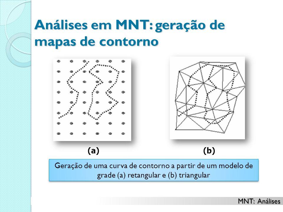 Análises em MNT: geração de mapas de contorno Geração de uma curva de contorno a partir de um modelo de grade (a) retangular e (b) triangular Geração de uma curva de contorno a partir de um modelo de grade (a) retangular e (b) triangular MNT: Análises (a) (b)
