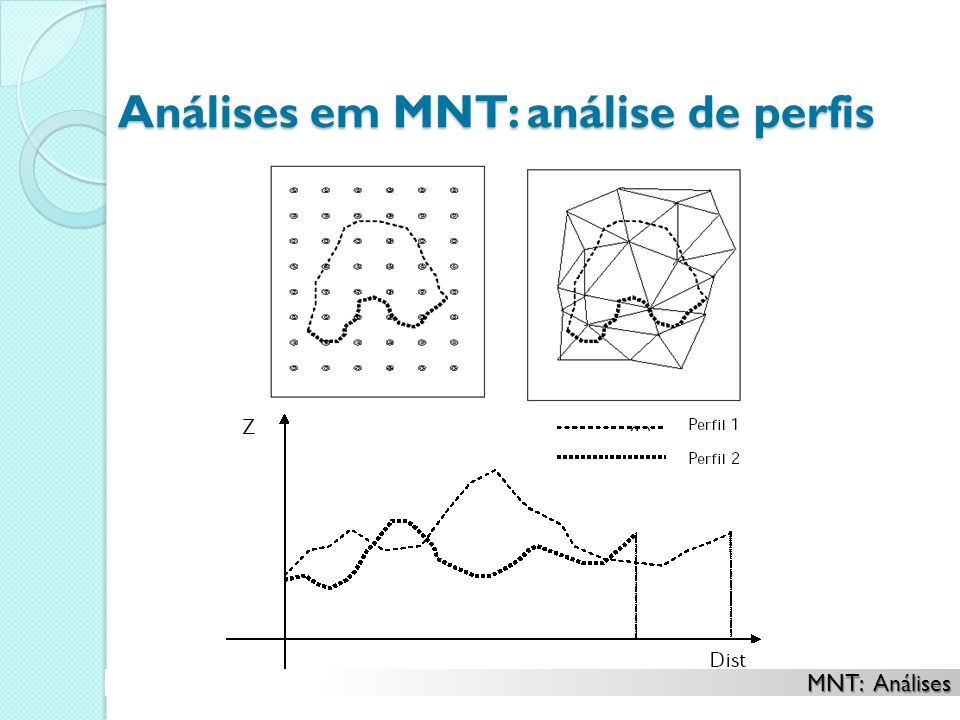 Análises em MNT: análise de perfis MNT: Análises