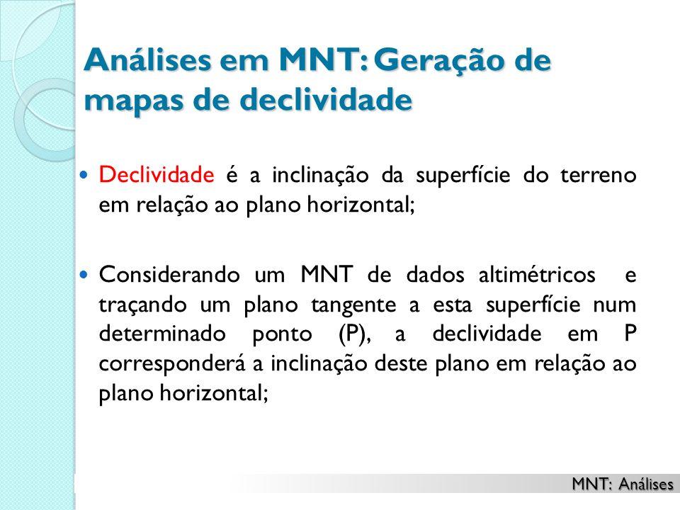 Análises em MNT: Geração de mapas de declividade Declividade é a inclinação da superfície do terreno em relação ao plano horizontal; Considerando um M
