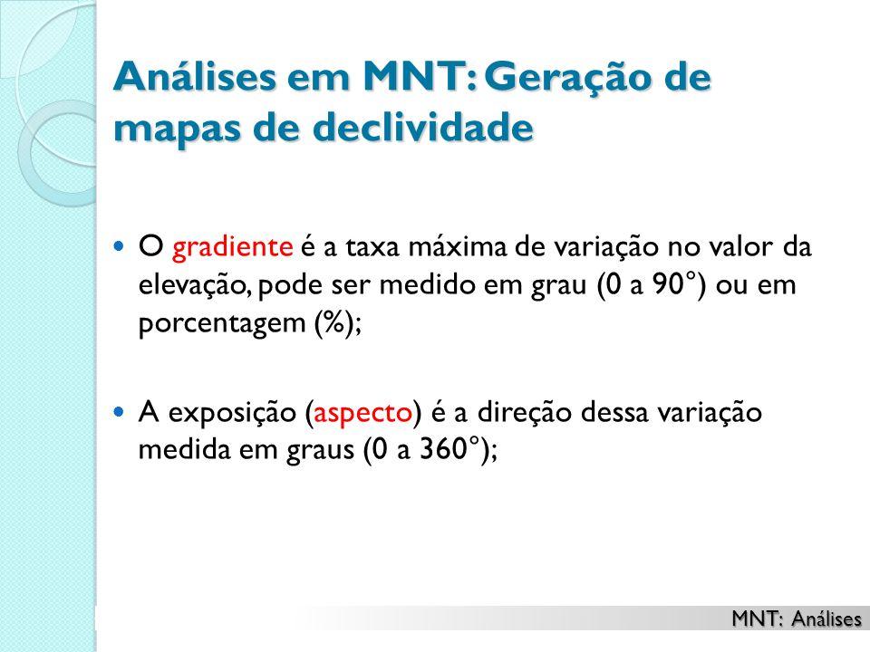 Análises em MNT: Geração de mapas de declividade O gradiente é a taxa máxima de variação no valor da elevação, pode ser medido em grau (0 a 90°) ou em porcentagem (%); A exposição (aspecto) é a direção dessa variação medida em graus (0 a 360°); MNT: Análises