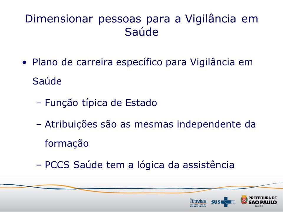 Plano de carreira específico para Vigilância em Saúde –Função típica de Estado –Atribuições são as mesmas independente da formação –PCCS Saúde tem a l