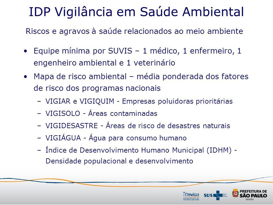 IDP Vigilância em Saúde Ambiental Equipe mínima por SUVIS – 1 médico, 1 enfermeiro, 1 engenheiro ambiental e 1 veterinário Mapa de risco ambiental – m