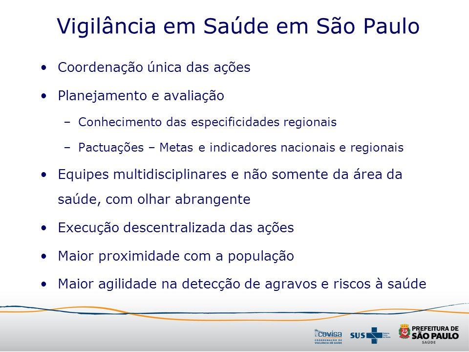 Coordenação única das ações Planejamento e avaliação –Conhecimento das especificidades regionais –Pactuações – Metas e indicadores nacionais e regiona