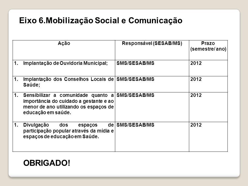 AçãoResponsável (SESAB/MS)Prazo (semestre/ ano) 1.Implantação de Ouvidoria Municipal;SMS/SESAB/MS2012 1.Implantação dos Conselhos Locais de Saúde; SMS