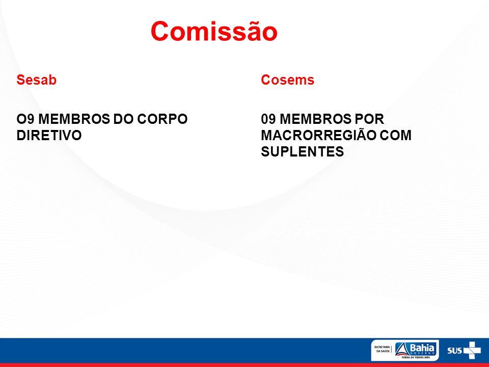 Sesab O9 MEMBROS DO CORPO DIRETIVO Comissão Cosems 09 MEMBROS POR MACRORREGIÃO COM SUPLENTES