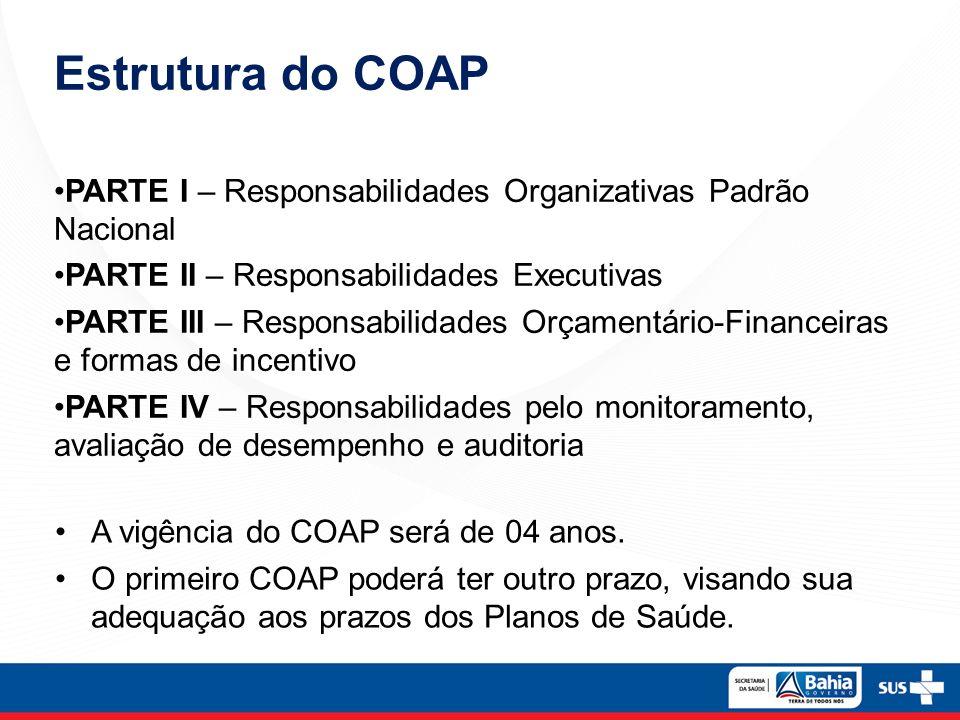 Estrutura do COAP PARTE I – Responsabilidades Organizativas Padrão Nacional PARTE II – Responsabilidades Executivas PARTE III – Responsabilidades Orça