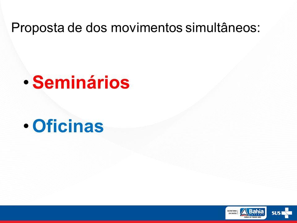 Proposta de dos movimentos simultâneos: Seminários Oficinas