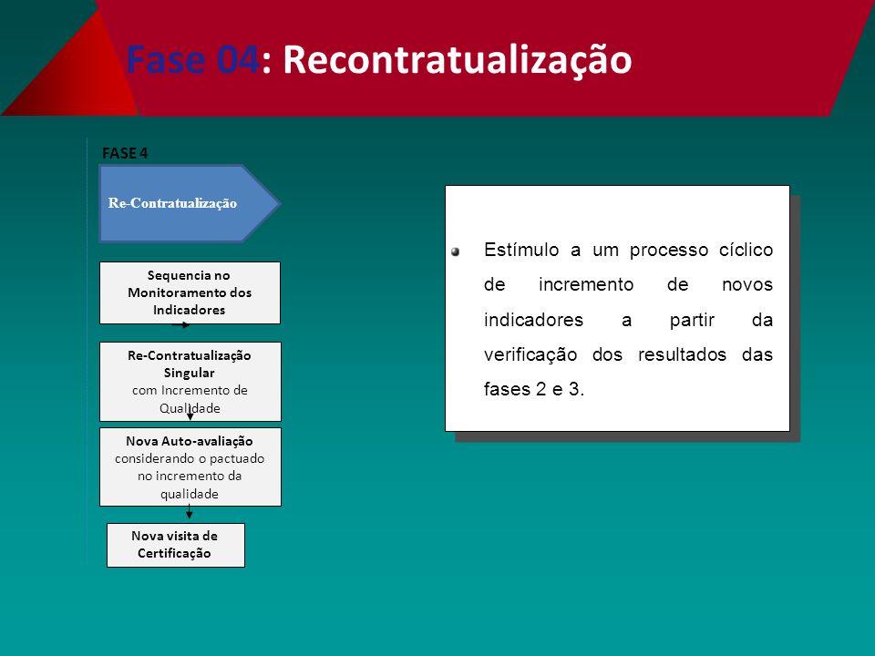 Fase 04: Recontratualização Estímulo a um processo cíclico de incremento de novos indicadores a partir da verificação dos resultados das fases 2 e 3.