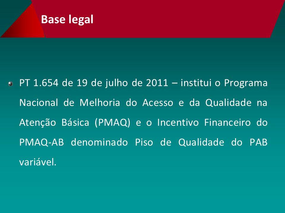 Base legal PT 1.654 de 19 de julho de 2011 – institui o Programa Nacional de Melhoria do Acesso e da Qualidade na Atenção Básica (PMAQ) e o Incentivo