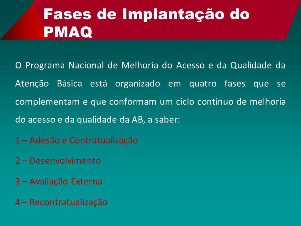 Fases de Implantação do PMAQ O Programa Nacional de Melhoria do Acesso e da Qualidade da Atenção Básica está organizado em quatro fases que se complem
