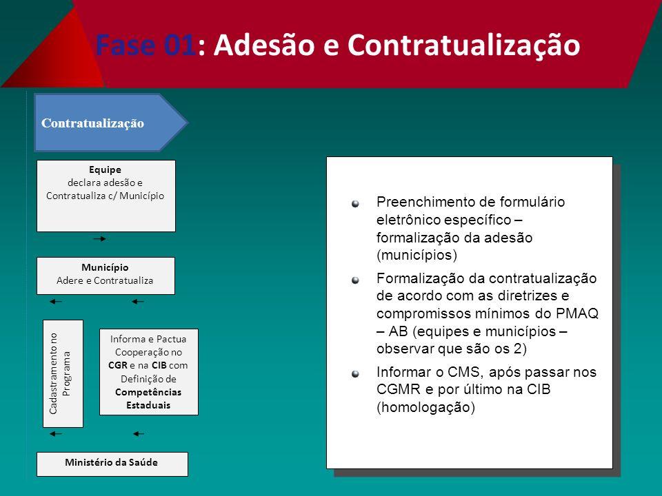 Fase 01: Adesão e Contratualização Preenchimento de formulário eletrônico específico – formalização da adesão (municípios) Formalização da contratuali