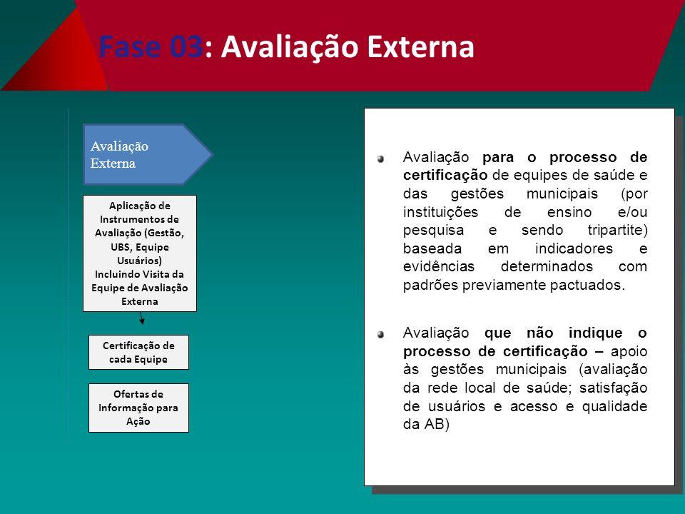 Fase 03: Avaliação Externa Avaliação para o processo de certificação de equipes de saúde e das gestões municipais (por instituições de ensino e/ou pesquisa e sendo tripartite) baseada em indicadores e evidências determinados com padrões previamente pactuados.