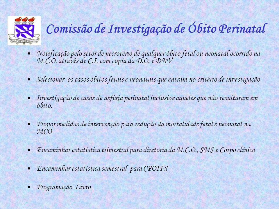 Comissão de Investigação de Óbito Perinatal Notificação pelo setor de necrotério de qualquer óbito fetal ou neonatal ocorrido na M.C.O. através de C.I