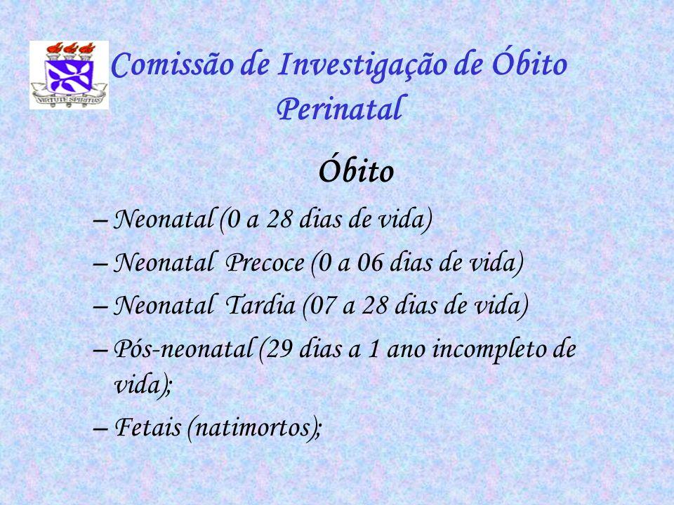 Comissão de Investigação de Óbito Perinatal Óbito –Neonatal (0 a 28 dias de vida) –Neonatal Precoce (0 a 06 dias de vida) –Neonatal Tardia (07 a 28 di