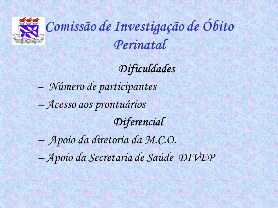 Comissão de Investigação de Óbito Perinatal Dificuldades – Número de participantes –Acesso aos prontuários Diferencial – Apoio da diretoria da M.C.O.