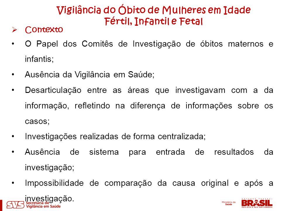 Proporção de óbitos de mulheres de 10 a 49 anos investigados por Região de 2009 a 2011