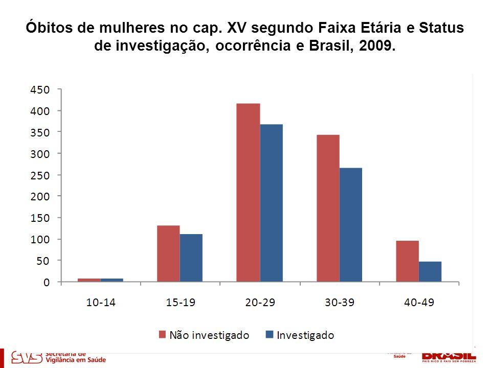 Óbitos de mulheres no cap. XV segundo Faixa Etária e Status de investigação, ocorrência e Brasil, 2009.