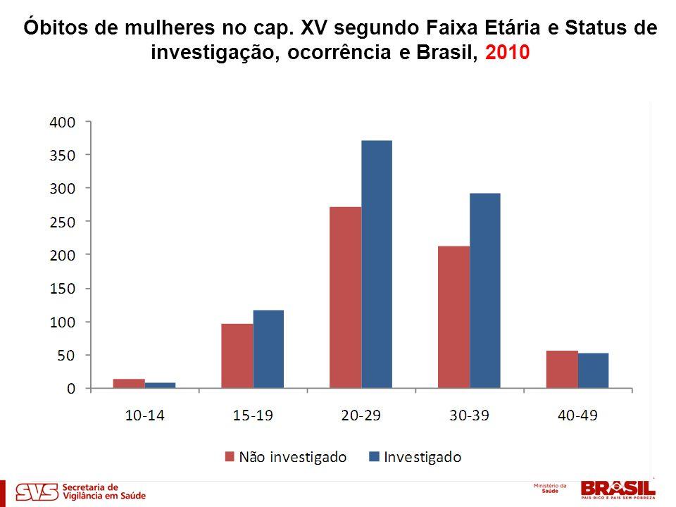 Óbitos de mulheres no cap. XV segundo Faixa Etária e Status de investigação, ocorrência e Brasil, 2010