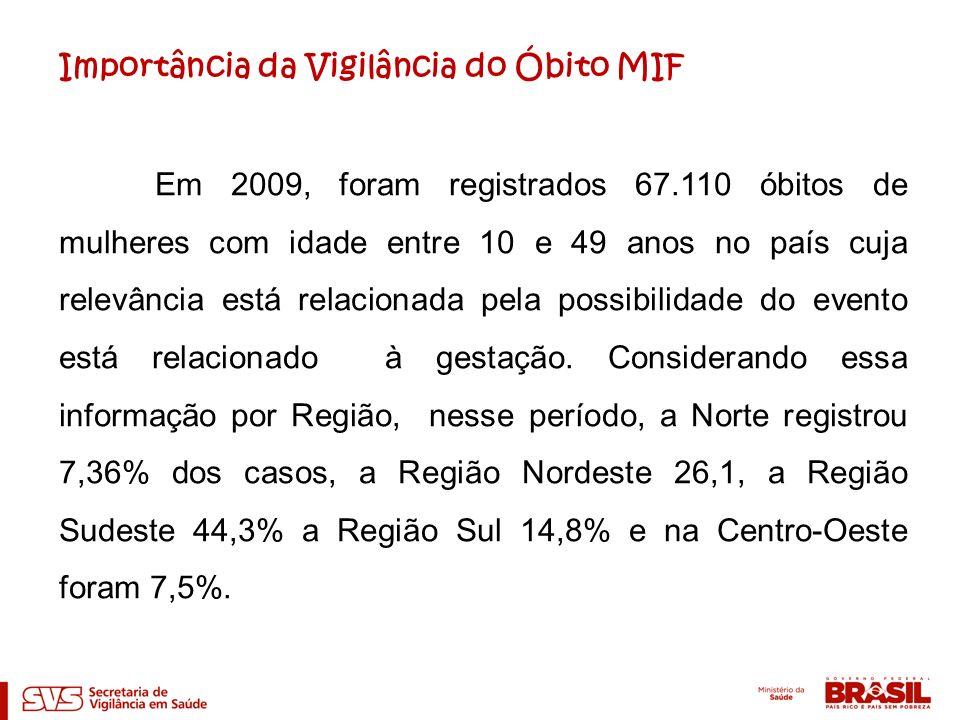 Em 2010 foram registrados 65.423 óbitos de MIF, deste, 7,6% foram na Região Norte,26,6% no Nordeste, 43,7% no Sudeste, 14,5% no Sul e 7,5% no Centro- Oeste.