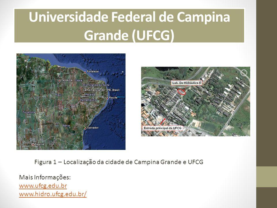 Geoprocessamento de dados termais e suas aplicações em estudos do regime pluviométrico no estado da Paraíba.