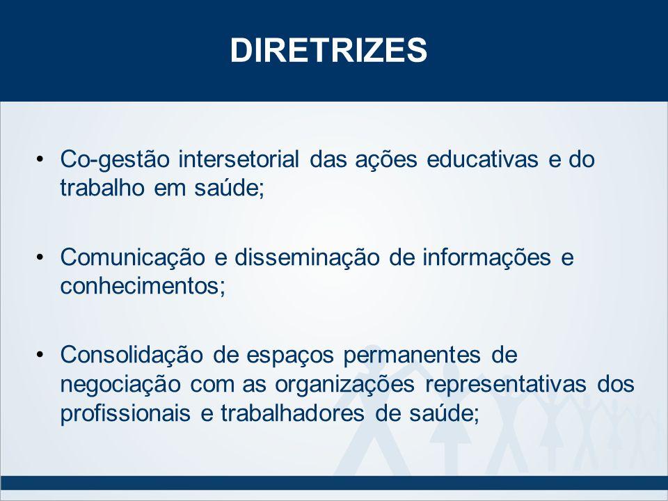 DIRETRIZES Co-gestão intersetorial das ações educativas e do trabalho em saúde; Comunicação e disseminação de informações e conhecimentos; Consolidaçã