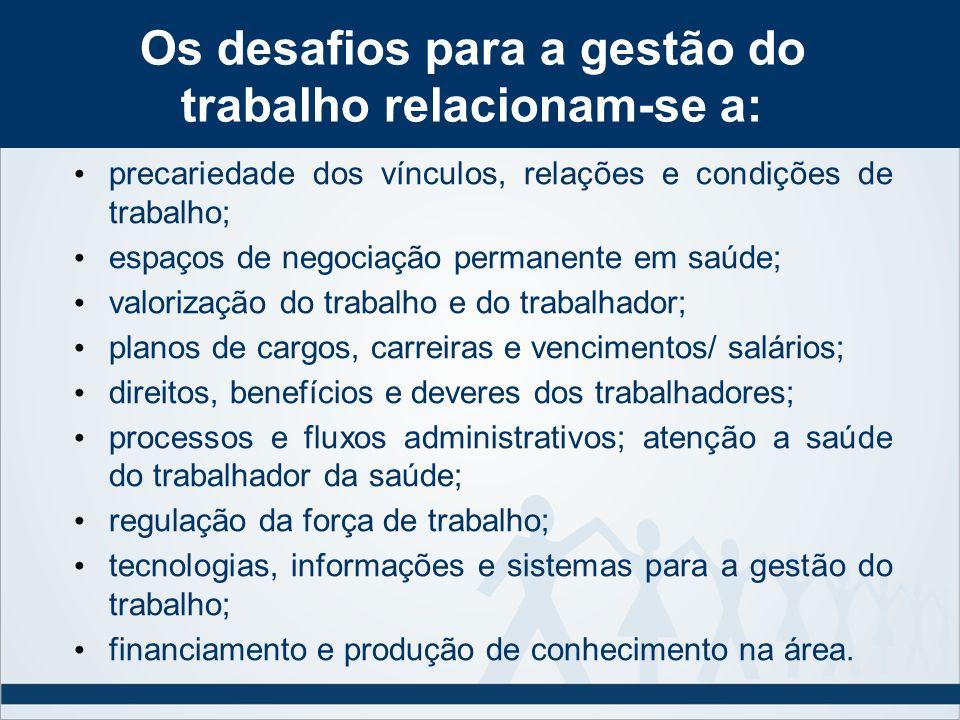 precariedade dos vínculos, relações e condições de trabalho; espaços de negociação permanente em saúde; valorização do trabalho e do trabalhador; plan