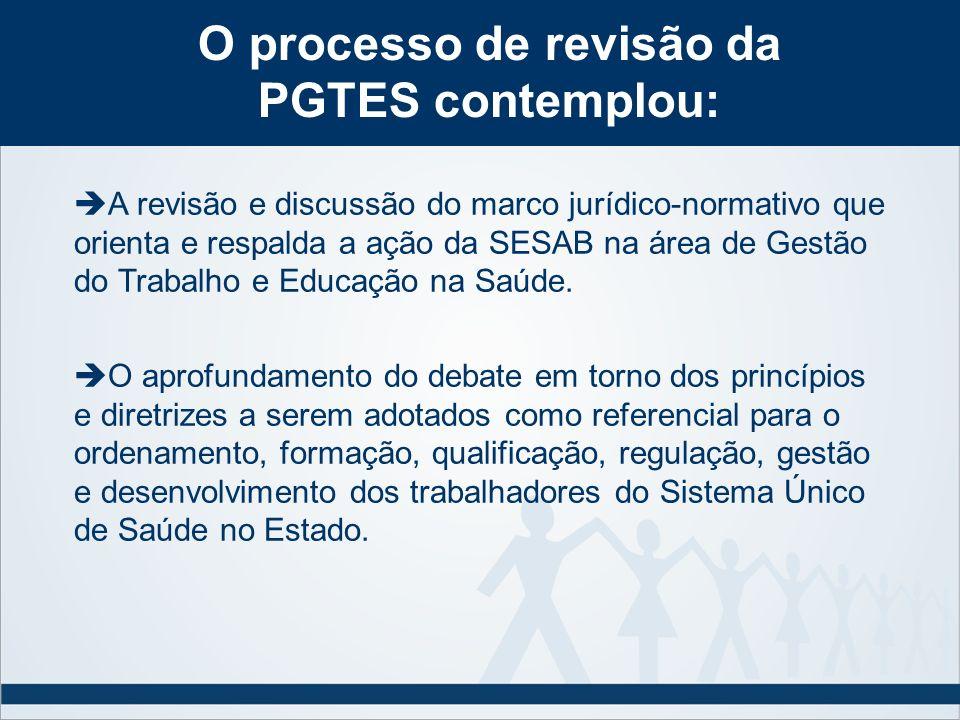 A revisão e discussão do marco jurídico-normativo que orienta e respalda a ação da SESAB na área de Gestão do Trabalho e Educação na Saúde. O aprofund