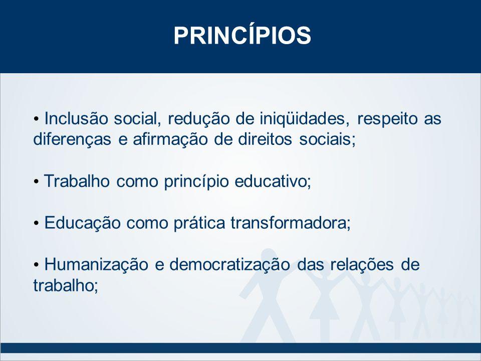 PRINCÍPIOS Inclusão social, redução de iniqüidades, respeito as diferenças e afirmação de direitos sociais; Trabalho como princípio educativo; Educaçã