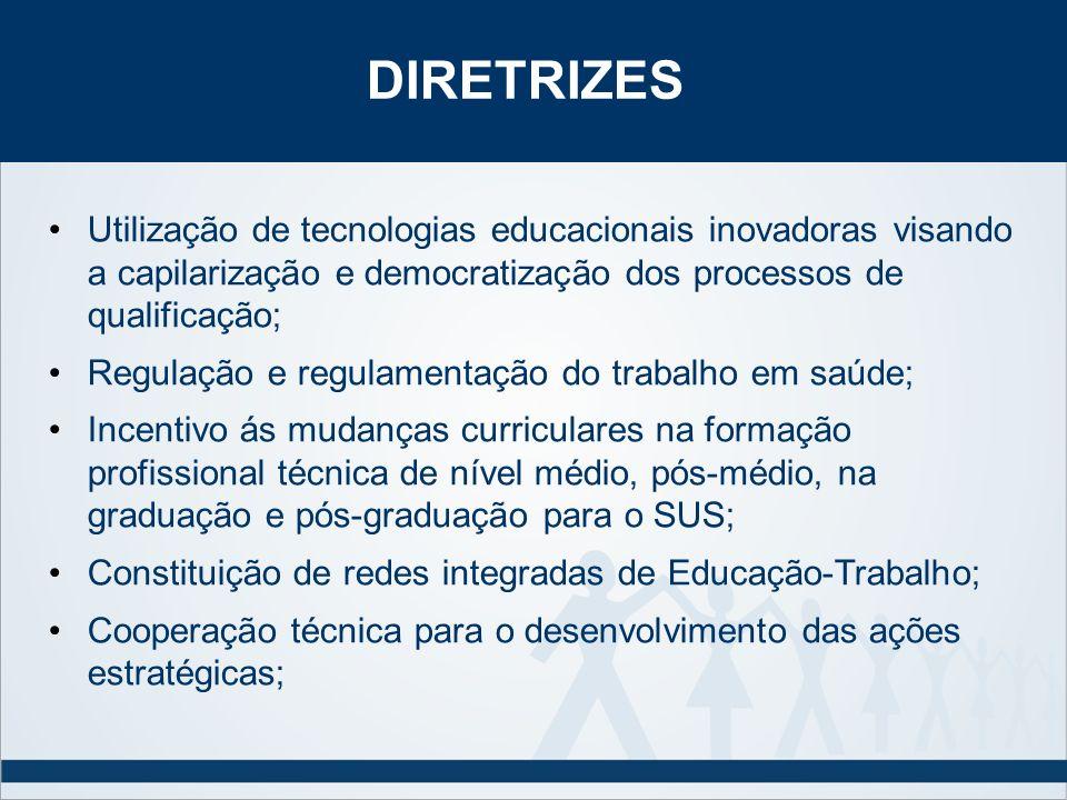 DIRETRIZES Utilização de tecnologias educacionais inovadoras visando a capilarização e democratização dos processos de qualificação; Regulação e regul
