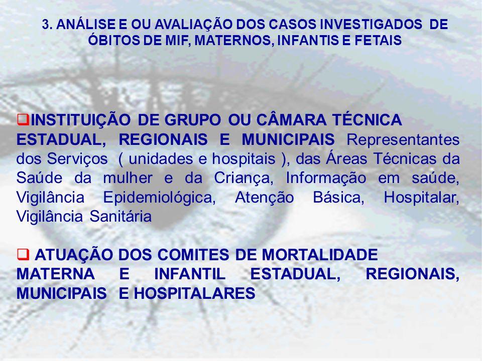 INSTITUIÇÃO DE GRUPO OU CÂMARA TÉCNICA ESTADUAL, REGIONAIS E MUNICIPAIS Representantes dos Serviços ( unidades e hospitais ), das Áreas Técnicas da Saúde da mulher e da Criança, Informação em saúde, Vigilância Epidemiológica, Atenção Básica, Hospitalar, Vigilância Sanitária ATUAÇÃO DOS COMITES DE MORTALIDADE MATERNA E INFANTIL ESTADUAL, REGIONAIS, MUNICIPAIS E HOSPITALARES 3.