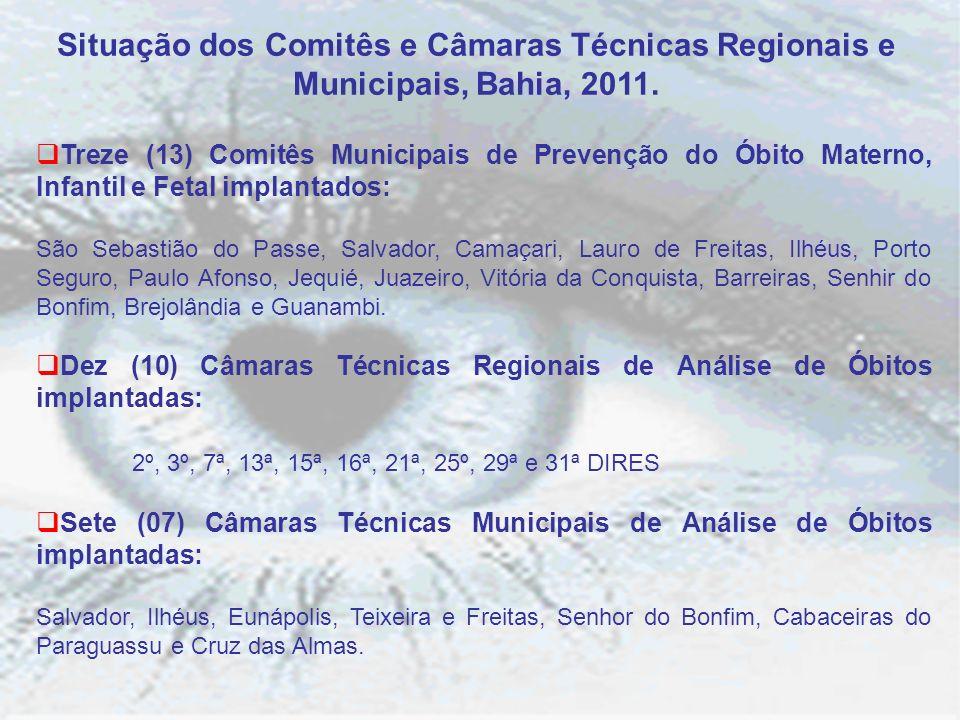 Situação dos Comitês e Câmaras Técnicas Regionais e Municipais, Bahia, 2011. Treze (13) Comitês Municipais de Prevenção do Óbito Materno, Infantil e F