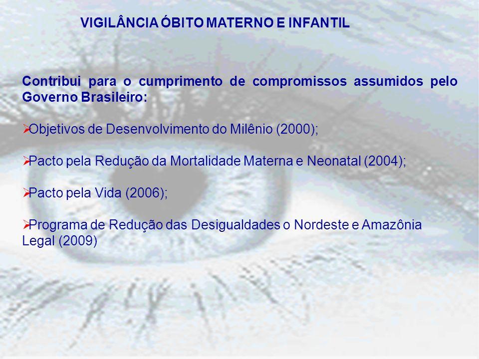 VIGILÂNCIA ÓBITO MATERNO E INFANTIL Contribui para o cumprimento de compromissos assumidos pelo Governo Brasileiro: Objetivos de Desenvolvimento do Milênio (2000); Pacto pela Redução da Mortalidade Materna e Neonatal (2004); Pacto pela Vida (2006); Programa de Redução das Desigualdades o Nordeste e Amazônia Legal (2009)