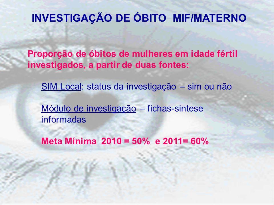 INVESTIGAÇÃO DE ÓBITO MIF/MATERNO Proporção de óbitos de mulheres em idade fértil investigados, a partir de duas fontes: SIM Local: status da investigação – sim ou não Módulo de investigação – fichas-sintese informadas Meta Mínima 2010 = 50% e 2011= 60%