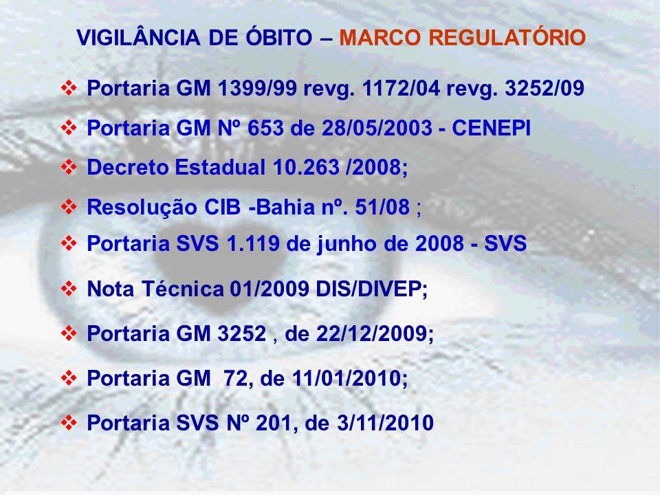 VIGILÂNCIA DE ÓBITO – MARCO REGULATÓRIO Portaria GM 1399/99 revg. 1172/04 revg. 3252/09 Portaria GM Nº 653 de 28/05/2003 - CENEPI Decreto Estadual 10.