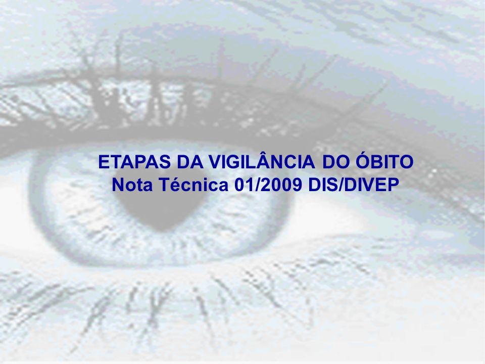 Participação de 329 municípios de 31 DIRES, totalizando 1294 profissionais capacitados Seminários Regionais/Oficinas de atualização em Vigilância do Óbito Infantil e Materno por DIRES- Bahia, 2007-2010.