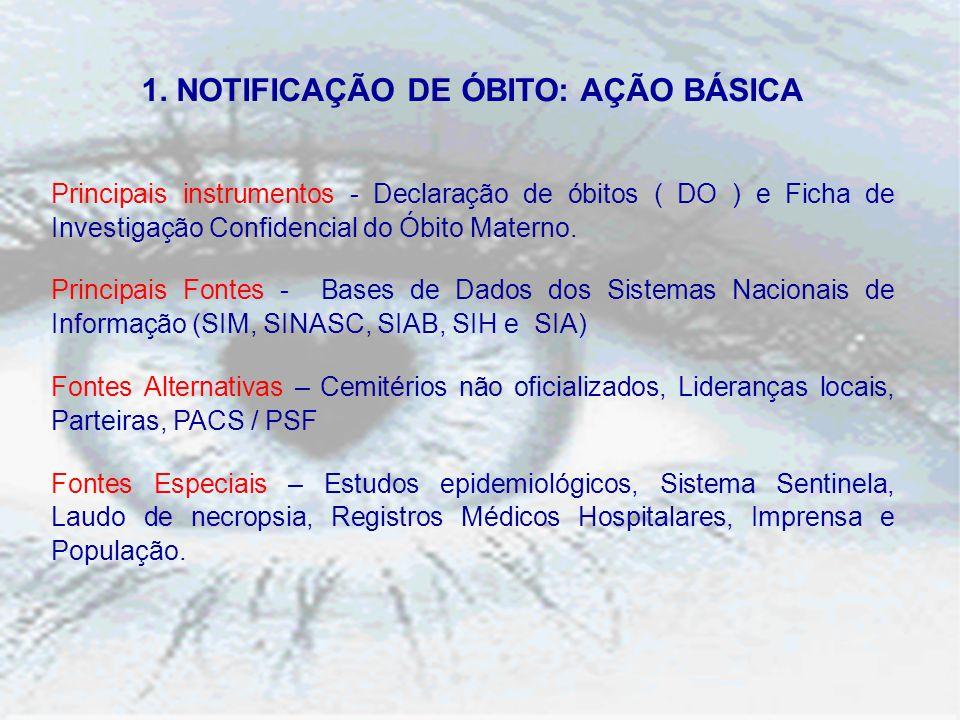 Fonte: Instrumento Monitoramento DIVEP/2011 Qualidade das fichas de investigação do óbito infantil e fetal padrão Ministério da Saúde, segundo municípios do Estado da Bahia, 2011.