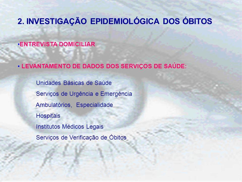 2. INVESTIGAÇÃO EPIDEMIOLÓGICA DOS ÓBITOS ENTREVISTA DOMICILIAR LEVANTAMENTO DE DADOS DOS SERVIÇOS DE SAÚDE: Unidades Básicas de Saúde Serviços de Urg