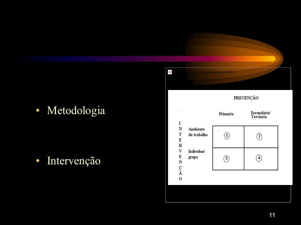 11 Metodologia Intervenção