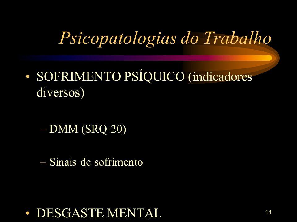 14 Psicopatologias do Trabalho SOFRIMENTO PSÍQUICO (indicadores diversos) –DMM (SRQ-20) –Sinais de sofrimento DESGASTE MENTAL