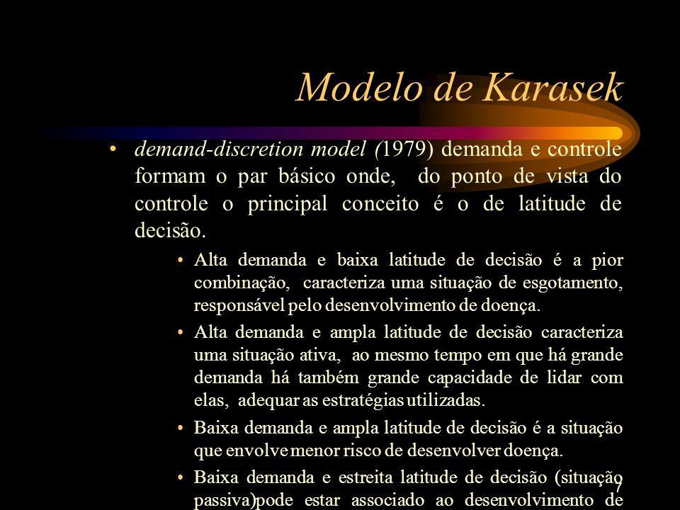 7 Modelo de Karasek demand-discretion model (1979) demanda e controle formam o par básico onde, do ponto de vista do controle o principal conceito é o