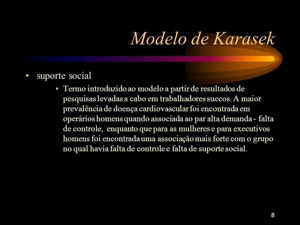 8 Modelo de Karasek suporte social Termo introduzido ao modelo a partir de resultados de pesquisas levadas a cabo em trabalhadores suecos. A maior pre