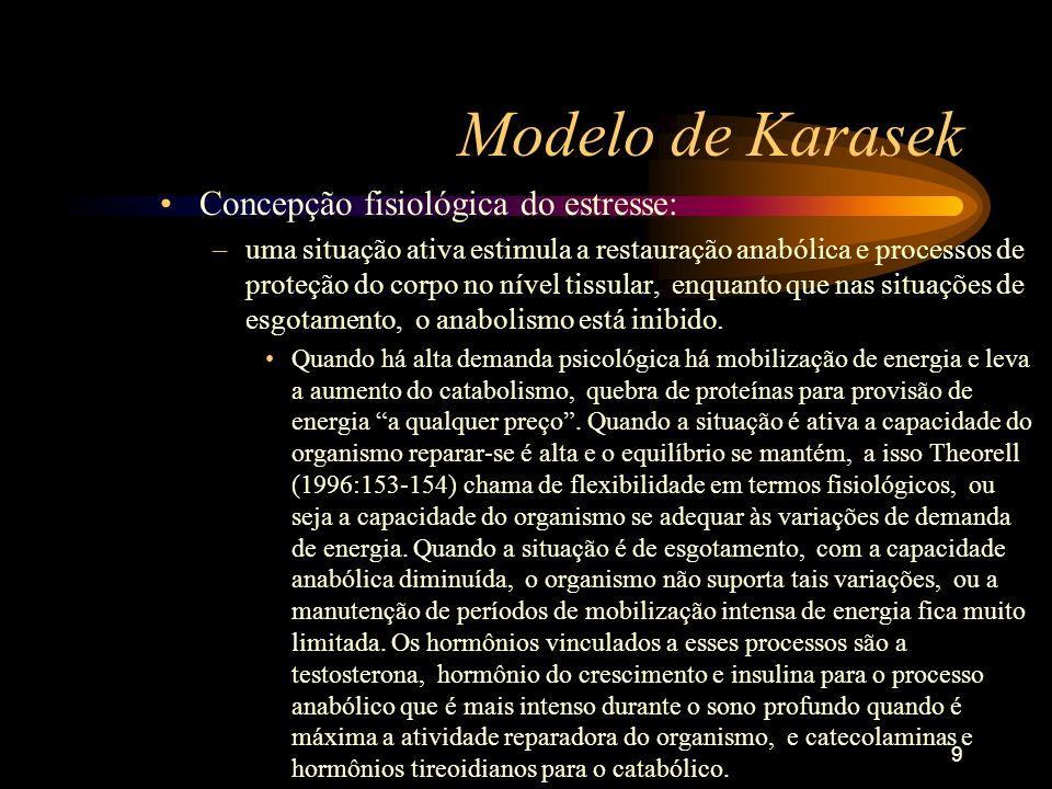 9 Modelo de Karasek Concepção fisiológica do estresse: –uma situação ativa estimula a restauração anabólica e processos de proteção do corpo no nível