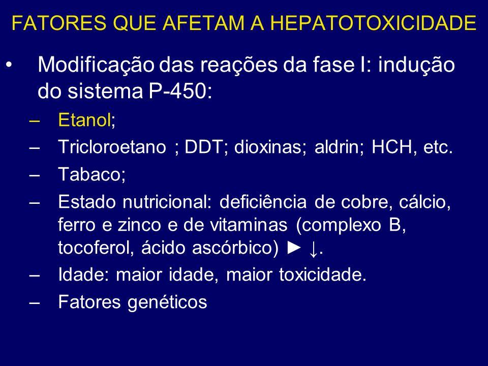 FATORES QUE AFETAM A HEPATOTOXICIDADE Modificação das reações da fase I: indução do sistema P-450: –Etanol; –Tricloroetano ; DDT; dioxinas; aldrin; HC