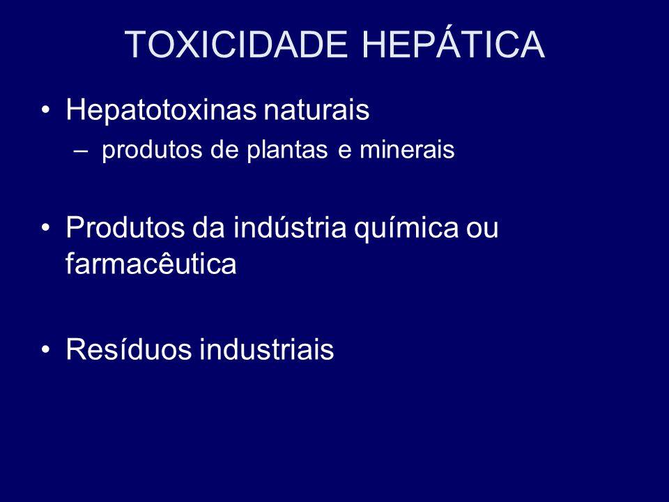TOXICIDADE HEPÁTICA Hepatotoxinas naturais – produtos de plantas e minerais Produtos da indústria química ou farmacêutica Resíduos industriais