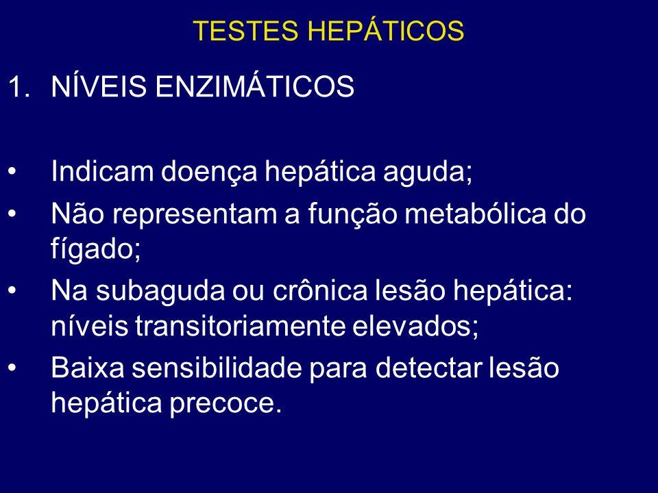 TESTES HEPÁTICOS 1.NÍVEIS ENZIMÁTICOS Indicam doença hepática aguda; Não representam a função metabólica do fígado; Na subaguda ou crônica lesão hepát