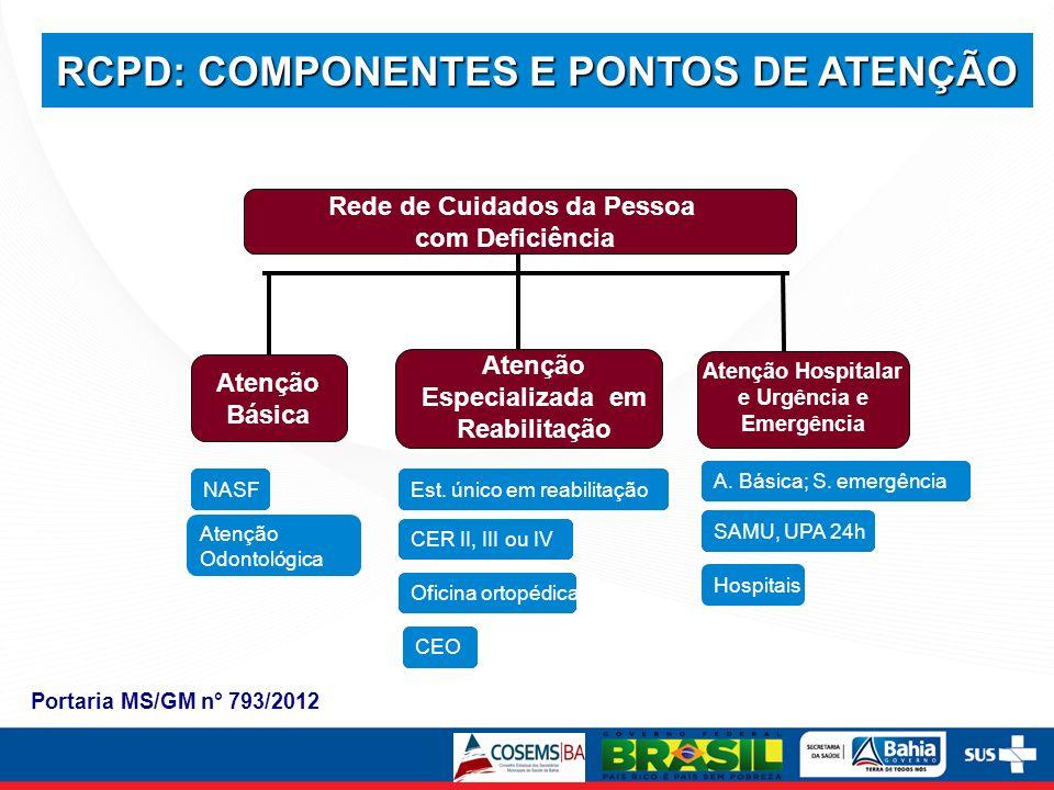 Atenção Básica Atenção Especializada em Reabilitação Atenção Hospitalar e Urgência e Emergência Portaria MS/GM n° 793/2012 Rede de Cuidados da Pessoa com Deficiência Est.
