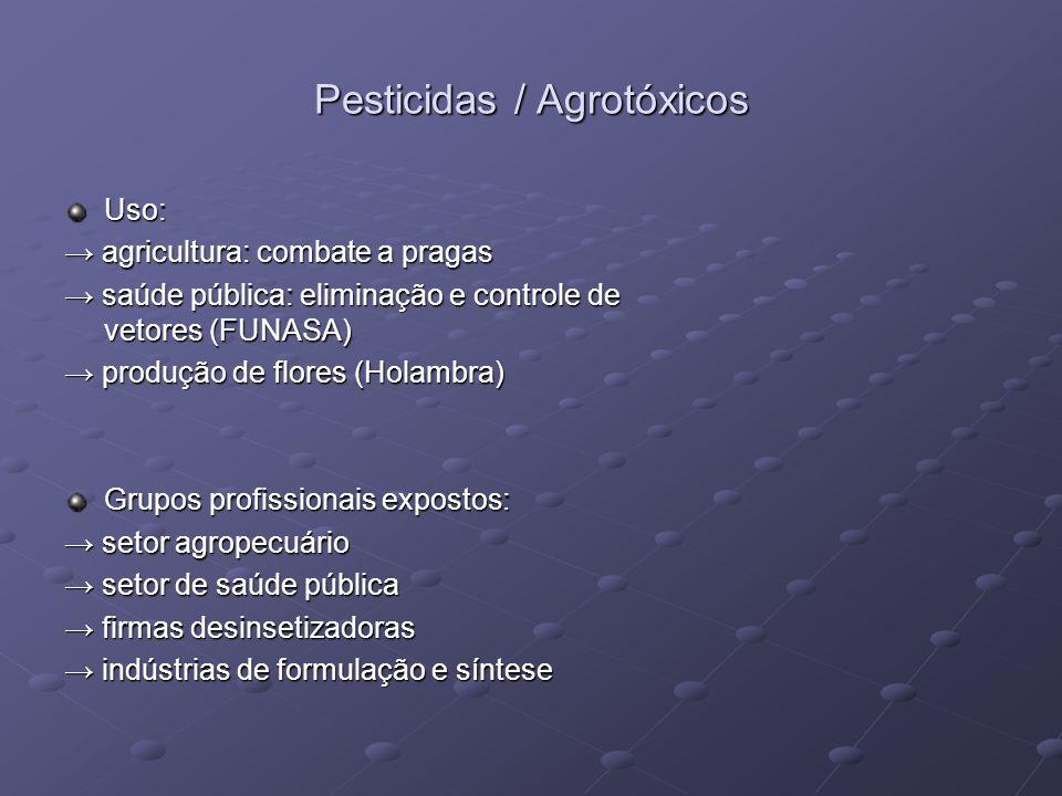 Pesticidas / Agrotóxicos Uso: agricultura: combate a pragas agricultura: combate a pragas saúde pública: eliminação e controle de vetores (FUNASA) saú