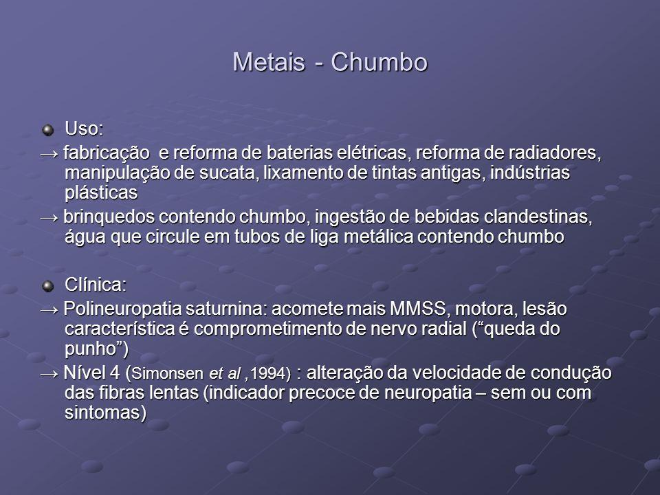 Metais - Chumbo Uso: fabricação e reforma de baterias elétricas, reforma de radiadores, manipulação de sucata, lixamento de tintas antigas, indústrias